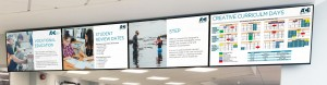 Row of four digital signage screens showing Education messages for Ace Schools